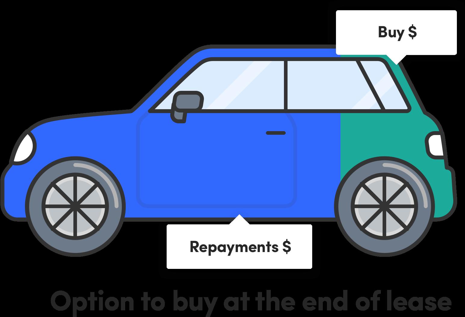 Finance Lease For Car Finance