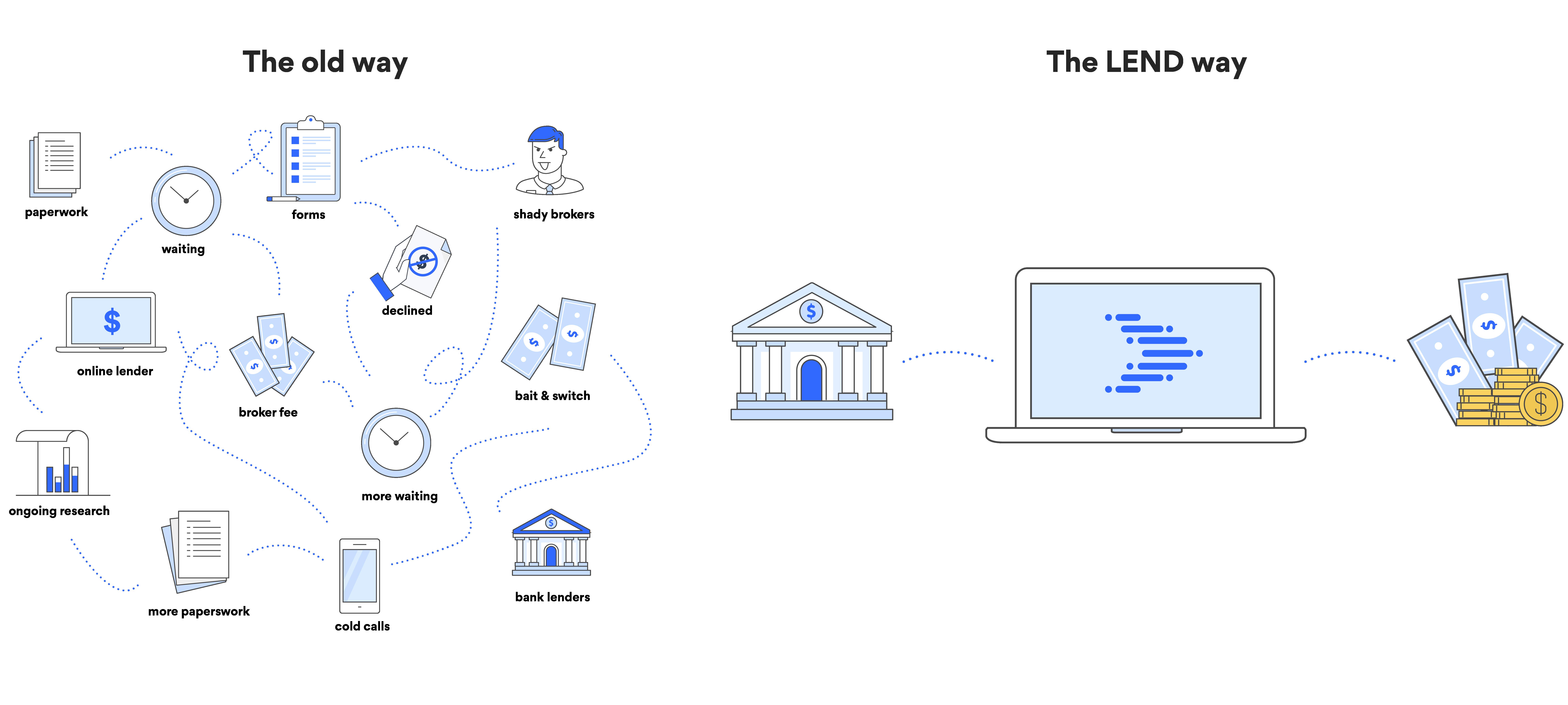 Fast Business Loan Approval