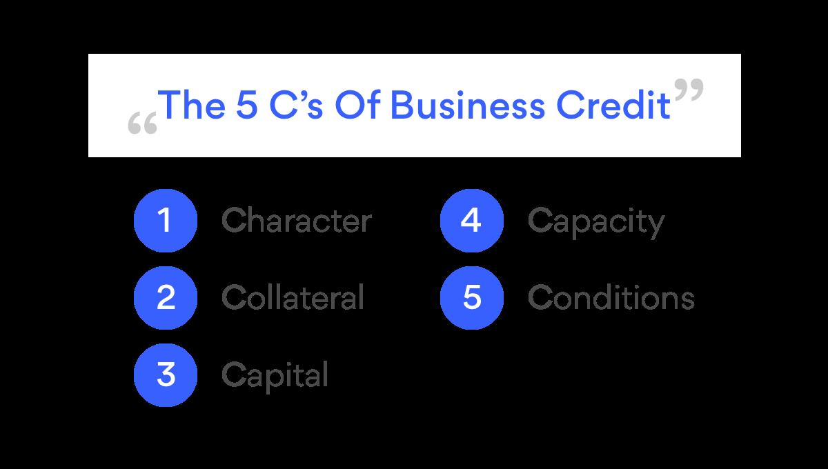 Asset Finance 5C Principal