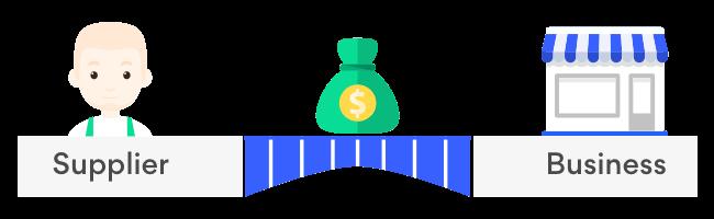 Bridging Finance