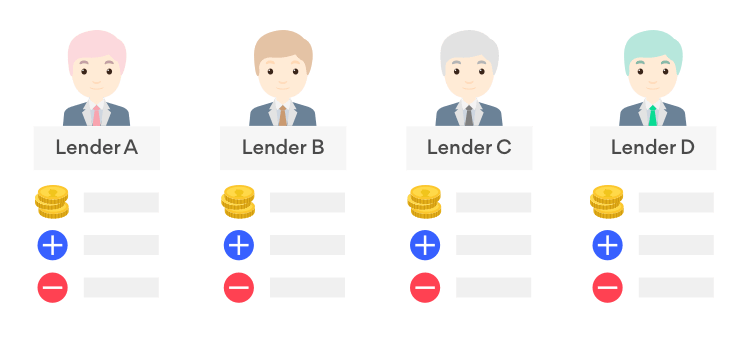 Bridge Loan Compare Lenders