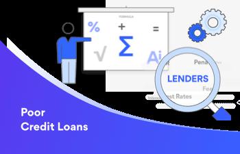 Poor Credit Loans