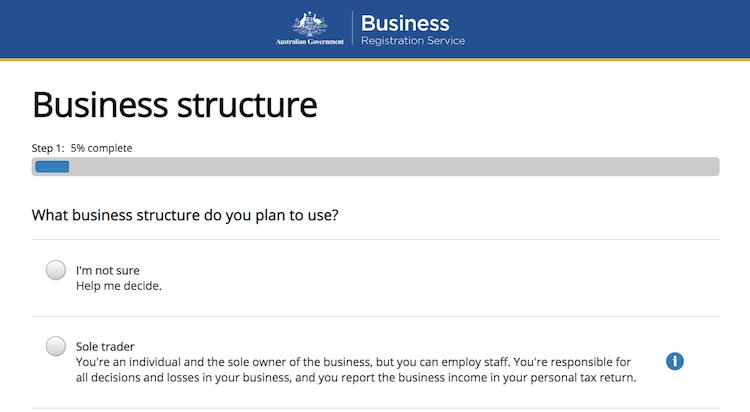 Business Structure AU